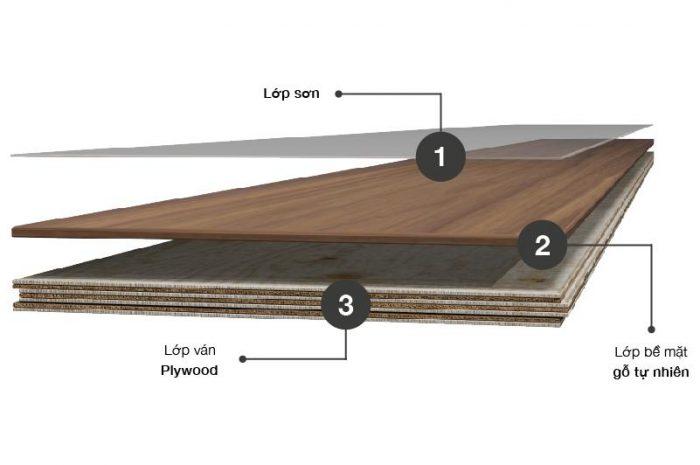 Các giải pháp cách âm tiếng ồn ở căn hộ chung cư 4:Cách âm cho sàn